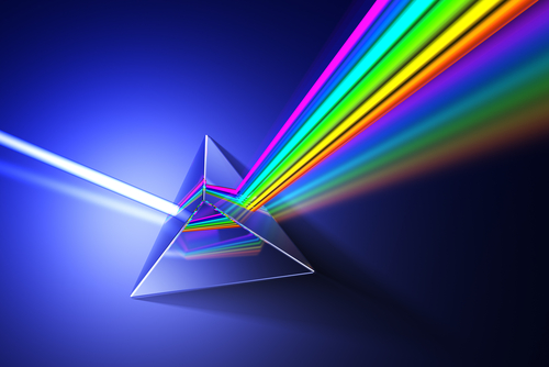 prism-purchased